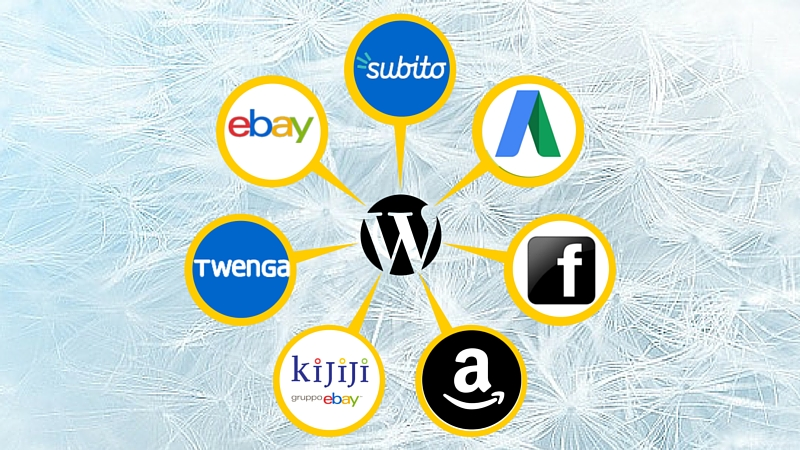 presenza web delle aziende advertising, blog e social network