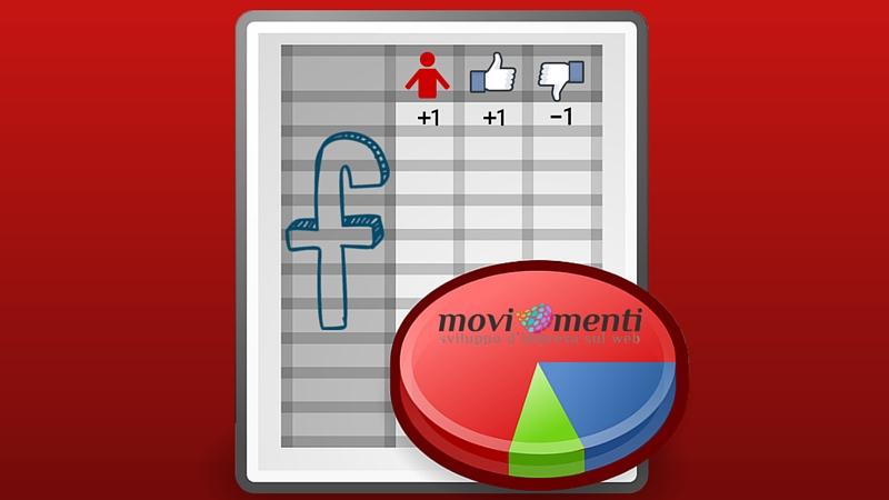 verificare i risultati della pagina facebook di claudio lombardi by pixabay e canva