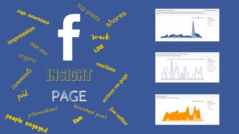 facebook insights com migliorare l'efficacia della tua pagina facebook studiando i grafici e le reazioni dei tuoi fan