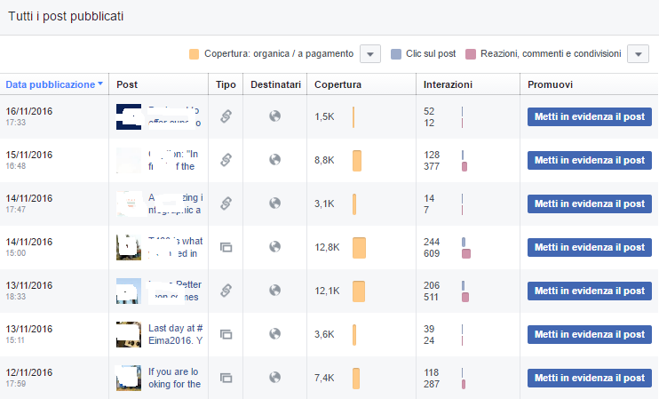 post-sulla-pagina-facebook-visione-insieme-di-claudio-lombardi