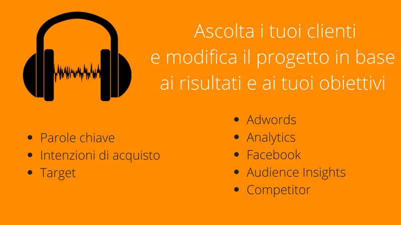 Ascolta i tuoi clienti e prendi le decisioni in base ai risultati di analytics, facebook e adwords di claudio lombardi