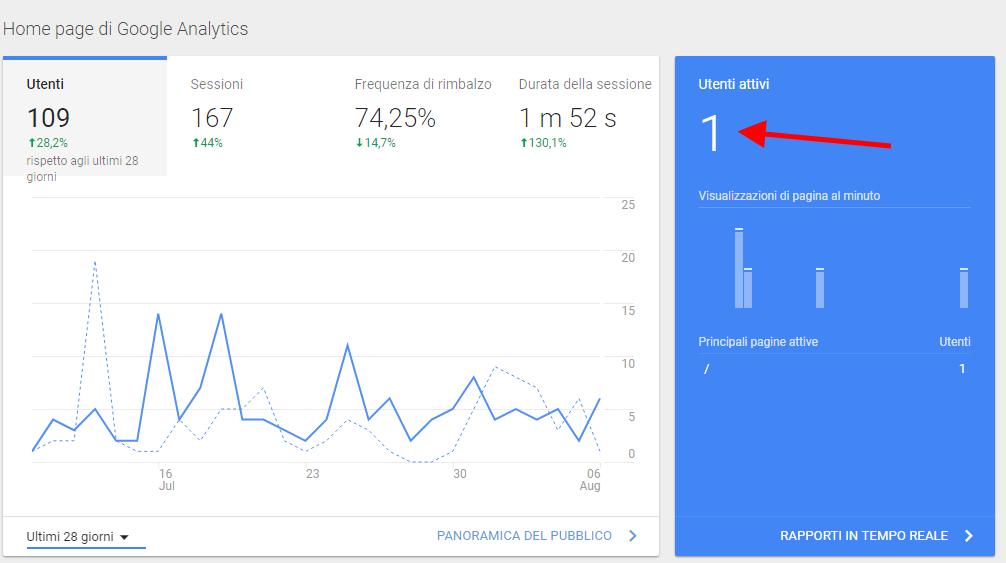 analytics verifica il funzionamento del monitoraggio nella nuova home page di analytics