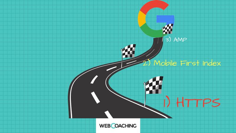 mantenere il posizionamento su google https amp project e mobile first index di claudio lombardi