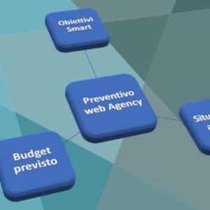 Come ristrutturare il tuo progetto web senza chiedere preventivi a tutte le web agency d'Italia