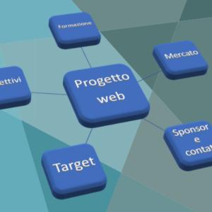 Come ripensare la tua presenza online per strutturare il tuo nuovo progetto web