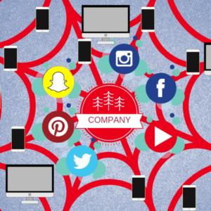 Come gestire i social network e inserirli nel tuo progetto web