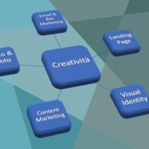 La creatività è l'elemento che fa la differenza in un progetto web