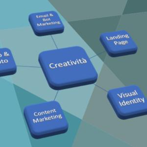 Il sito web nella realizzazione di un progetto online completo