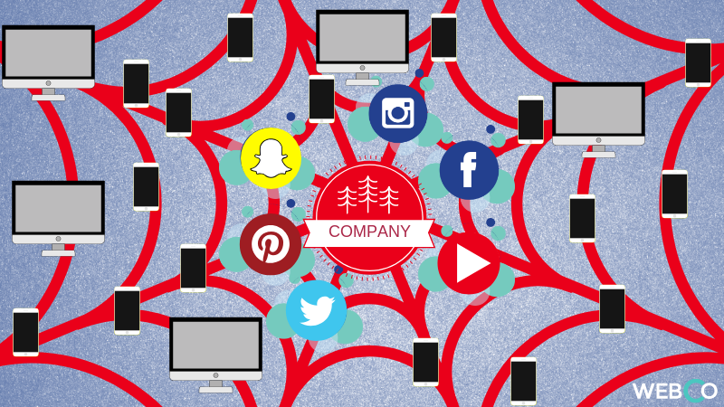 social network integrati nel progetto web aumentare conoscenza del tuo marchio aumentare clienti online di claudio lombardi